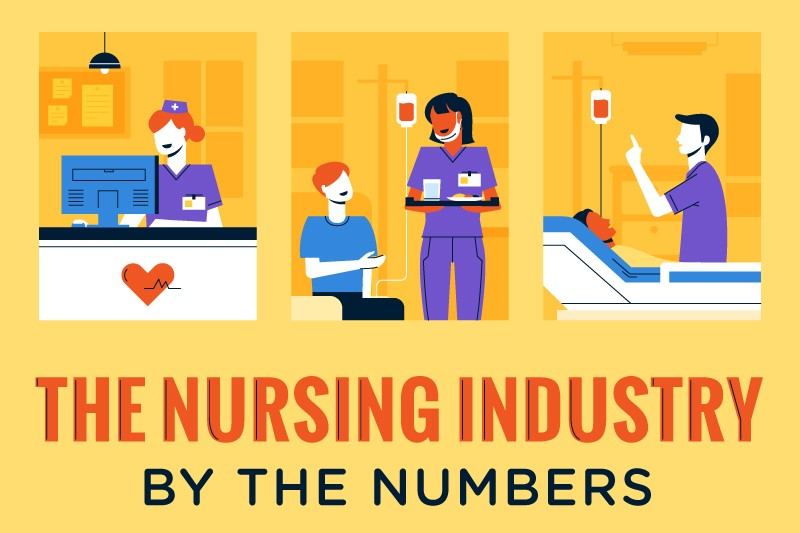 The Nursing Industry by the Numbers - Featured Image